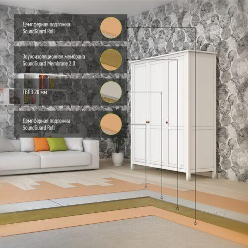 Звукоизоляция пола в квартире - система