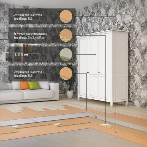 Шумоизоляция пола в квартире - система
